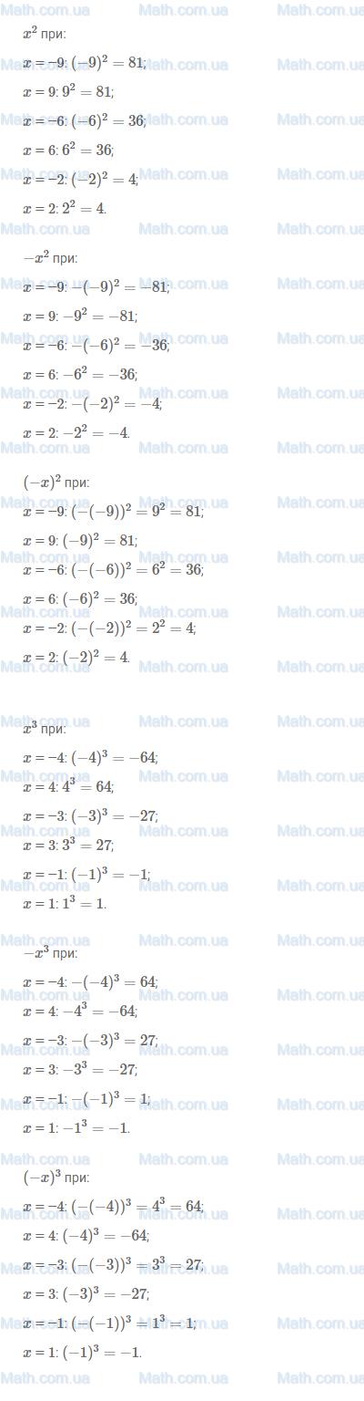 Гдз по алгебре 7 класс макарычев 27
