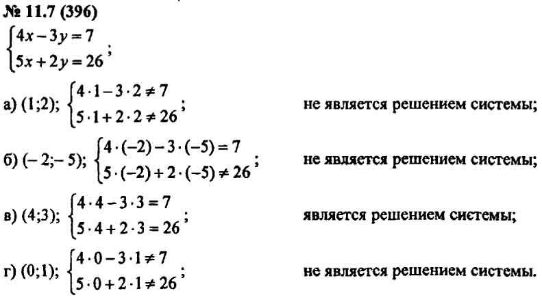 класс гдз по алгебре 11 7 1