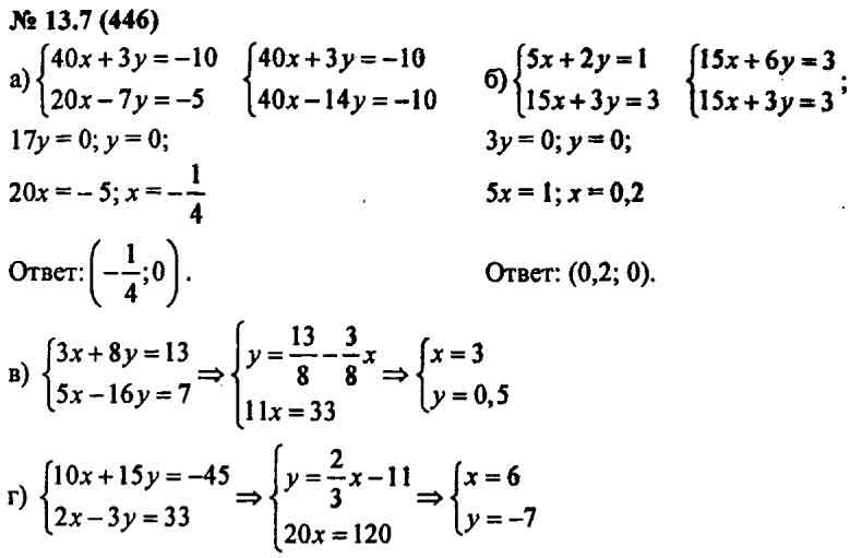 Ответы на задачу 14.36 по алгебре 7 класс мордкович
