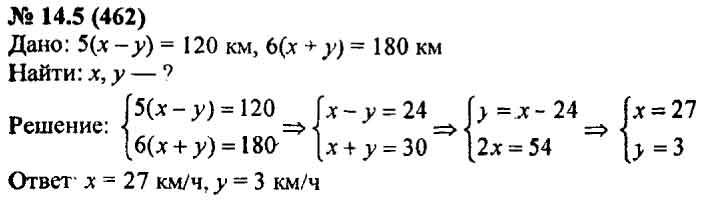 Гдз по математике 6 класс с полными ответами