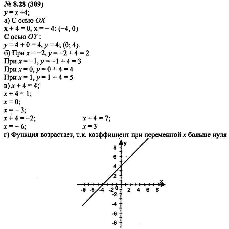 Решебник по математики мордкович 8 класс гдз
