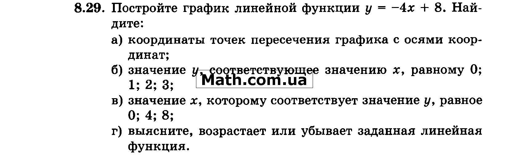 Гдз по линейной алгебре
