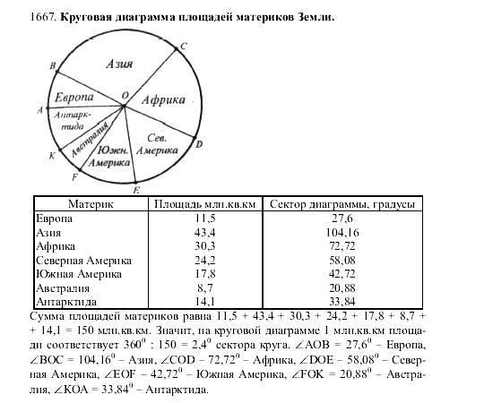 гдз диаграммы 6 класс